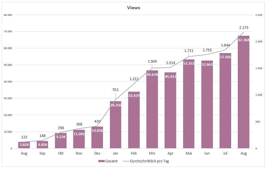 201508 grafik views shabby it - Wandfarbe rottone ...