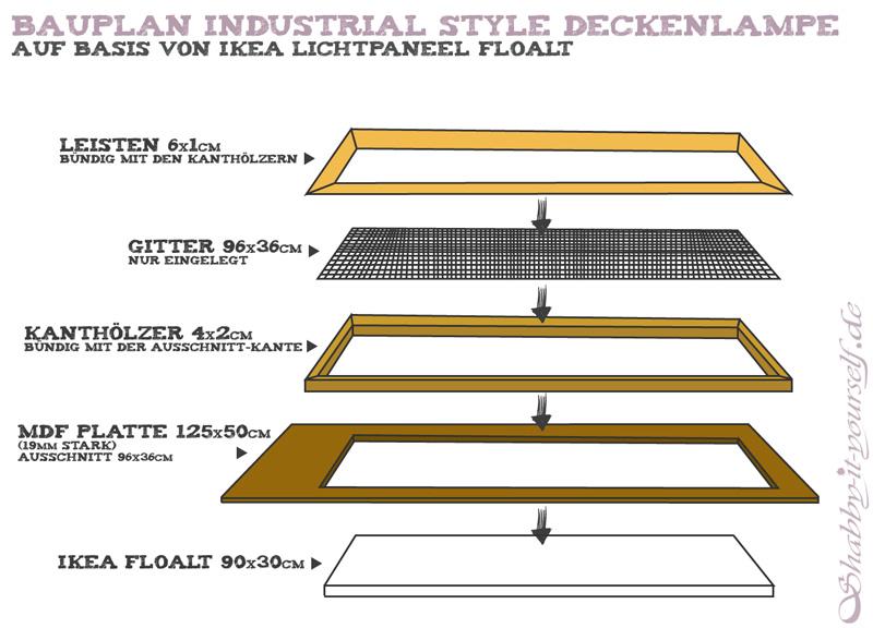 Industrial Style Lampe bauen Deckenlampe - Der Bauplan