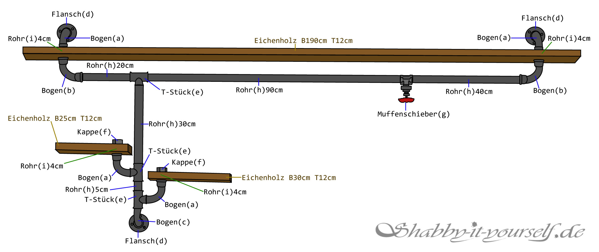 Regal Aus Rohren Bauen So Baut Ihr Euer Industrial Style Regal Selber