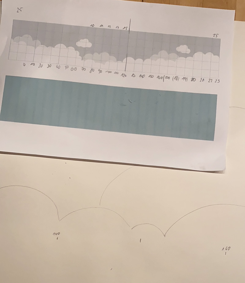 Leserprojekt Wandbild Weltraum von Katja - Vorlage